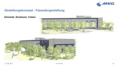Gestaltungskonzept der Gebäude im Betriebshof Süd
